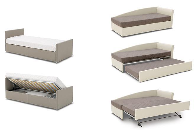 meccanismo letto con secondo letto