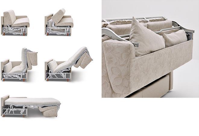 Divano a letto singolo matrimoniale gemellare sfoderabile for Meccanismo per divano letto